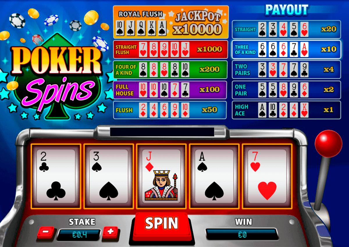 my poker career