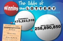 lottery winning chances