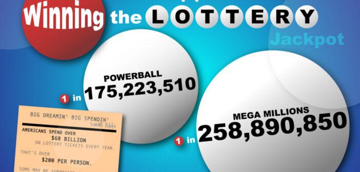 lottery winning chances
